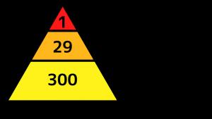 ハインリッヒの法則.svg