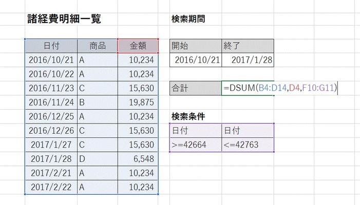 dsum「 =DSUM(B4:D14,D4,F10:G11)  」