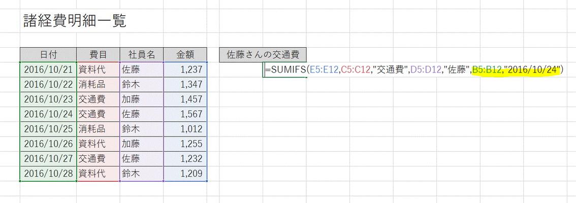 "sumifs入力した関数の後ろに更に直接  「 =SUMIFS・・・, 検索範囲3,""条件3"", 検索範囲4,""条件4""・・・・ 」  といくつも指定する事も可能です。"