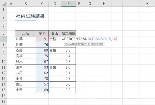 【Excel】相対順位を求めたい!~エクセル関数「PERCENTRANK」(パーセントランク)