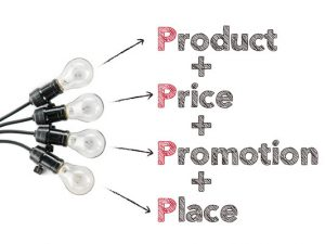 markting theory product price promotion place and light bulb, 4p, business