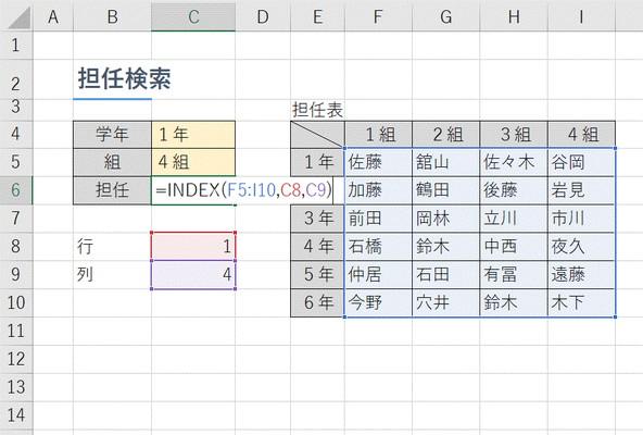 【Excel】縦横の項目名を指定してデータを抽出したい!~エクセル関数「INDEX」(インデックス)+「MATCH」(マッチ)