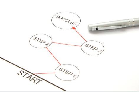 目標を達成させるメソッド「SMART」の法則
